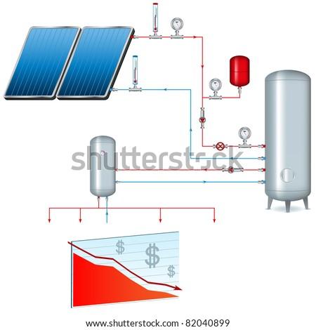 Solar energy scheme. - stock vector