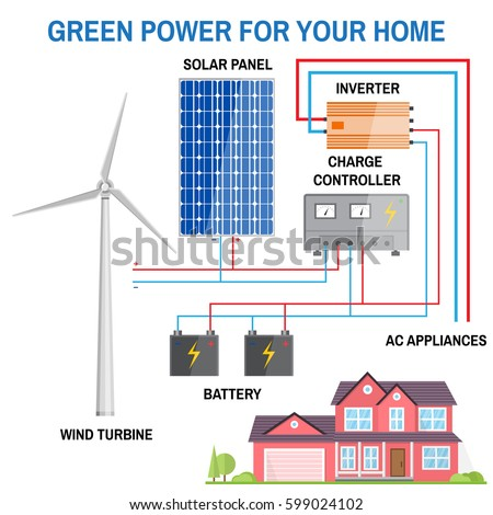 wind turbine wiring diagram house wiring diagram for inverters images solar inverter wiring diagram nilza net