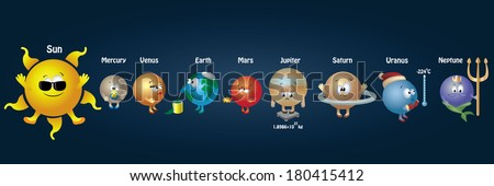 solar system in space for kids. set collections of cute sun and funny planets in cartoon comic style with text isolated on dark blue background. vector illustration.  - stock vector