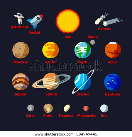 Solar System Objects Flat Style Set The Names Of Planets And Small