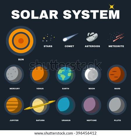 solar system sun planets including dwarf stock vector. Black Bedroom Furniture Sets. Home Design Ideas