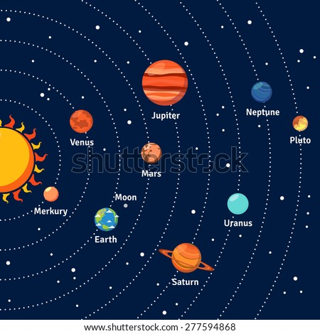 Solar System Sun Orbits Planets On Stock Vector Royalty Free