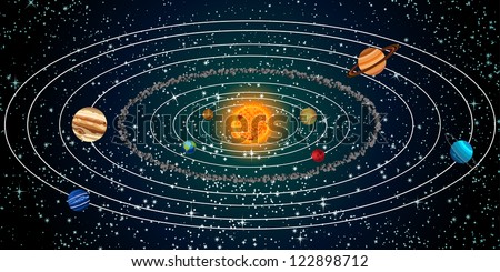 Solar system with sun, planets and stars. Vector illustration. - stock vector