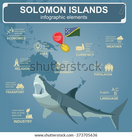 solomon islands info gathered Solomon islands climate the solomon islands, lying within 12 degrees latitude of the equator and more than 1500km from the nearest continent, has a climate typical of many tropical areas, being characterised by high and rather uniform temperature and humidity and, in most areas, abundant rainfall in all months rainfall is the least uniform of these climatic elements, as topographical effects.