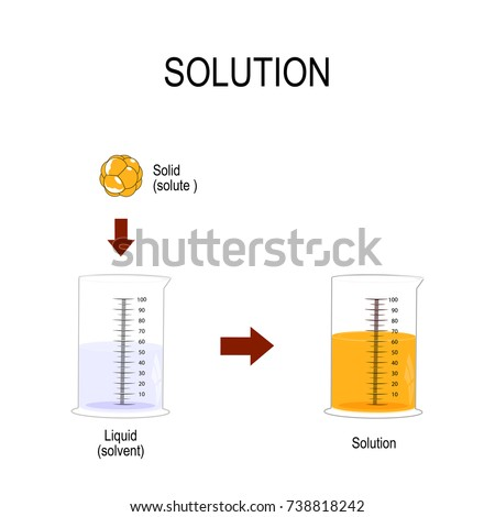 Solution homogeneous mixture substance dissolved another stock solution is a homogeneous mixture substance dissolved in another substance solid in liquid ccuart Images
