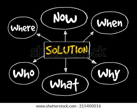 Solution plan mind map business concept - stock vector