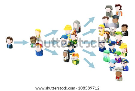 Spread of ideas concept illustration. Could be related to social media or viral marketing or viral ideas - stock vector