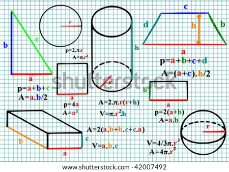 mathematics formula and Mathematics Formula