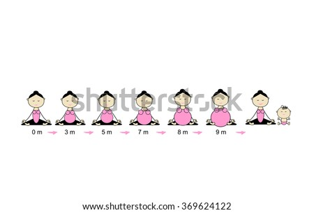 Stages of pregnancy, woman in lotus pose for your design - stock vector