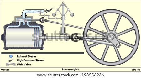 Steam Engine - stock vector