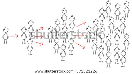 Stick figures viral marketing concept - stock vector