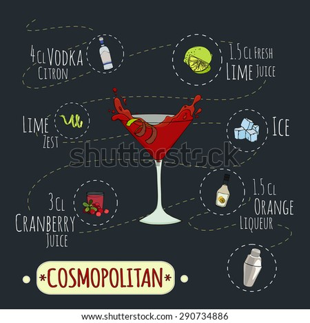 Stock popular alcoholic cocktail Cosmopolitan with a detailed recipe and ingredients in a series of world best cocktails