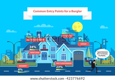 Stock vector illustration of house, architecture cottage, Vacation home, facade of house, House in flat style for info graphic, website, games, motion design, video - stock vector