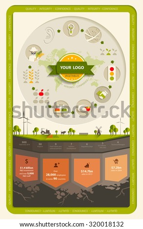 Stock vector Infographic flat advertising fertilizers for agricultural business farm lands, corporations, for effective cultivation of vegetables. Use for advertising, printed material, flyer, website
