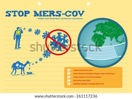 Stop MERS-COV or Middle East Respiratory Syndrome Coronavirus Educational Campaign Awareness poster template in handdrawn sketch and notepad style with World Map. EPS10 vector Illustration and jopg. - stock vector