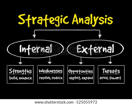 cafe direct strategic analysis Caffe nero pest analysis a macro-environment represents those factors and forces over which the organization has least control they are the forces and.
