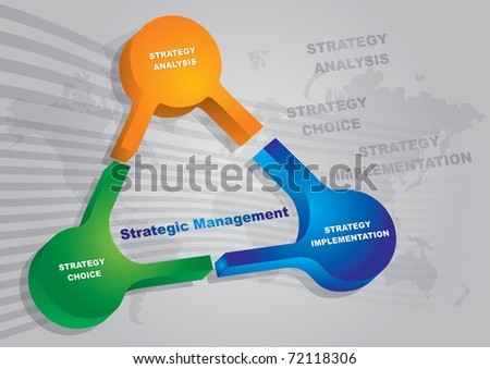 Strategic management keys, abstract illustration with triangle and maps - stock vector