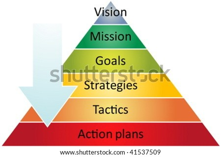 Strategy pyramid business management process concept diagram illustration - stock vector