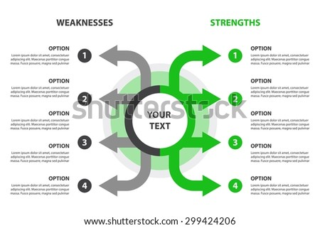 marketing strengths and weaknesses