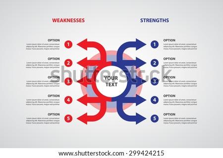 Strengths Weaknesses Swot Analysis Design Element Stock Vector ...