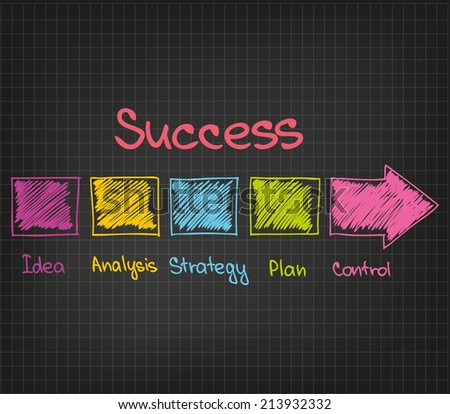 Success and Motivation - stock vector