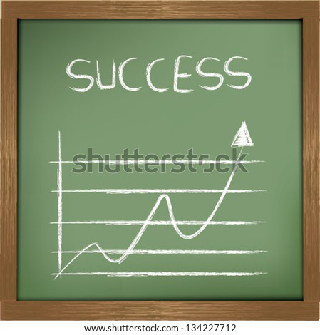 Success drawing sign on blackboard background,vector - stock vector