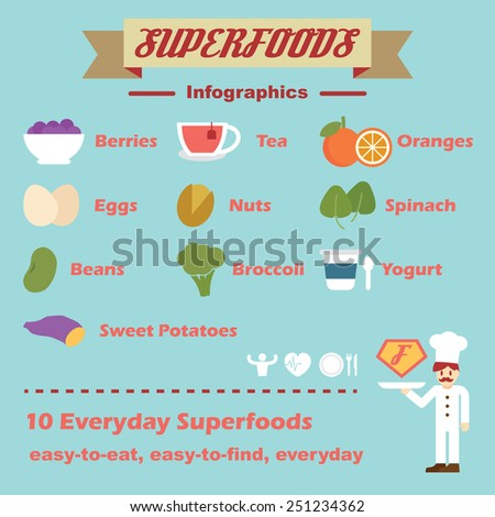 superfoods infographics, vector concept - stock vector