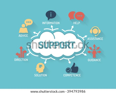 Support - Chart with keywords and icons - Flat Design - stock vector