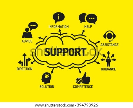 Support. Chart with keywords and icons on yellow background - stock vector