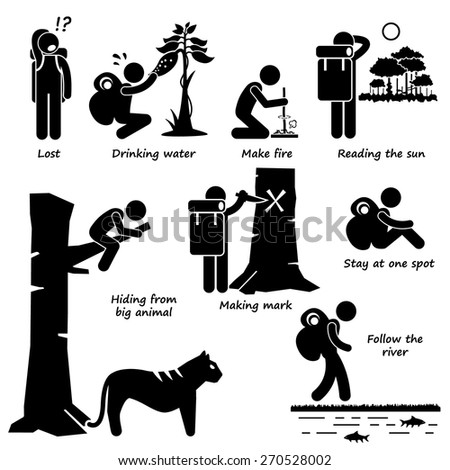 Survival Tips Guides when Lost in the Jungle Actions Stick Figure Pictogram Icons - stock vector