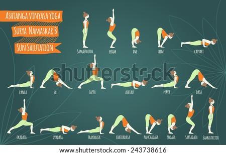 Surya namaskar B.  Sun salutation complex. Ashtanga vinyasa yoga. Yoga poses. Asana. - stock vector
