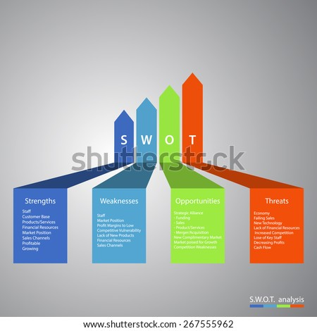 Swot analysis Business Infographic. EPS10 vector illustration - stock vector