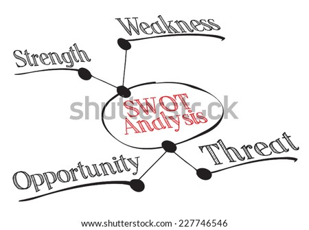 Swot analysis business strategy management process - stock vector
