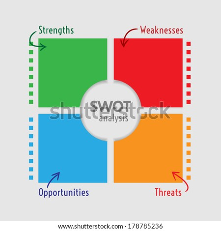 swot analysis for sysco