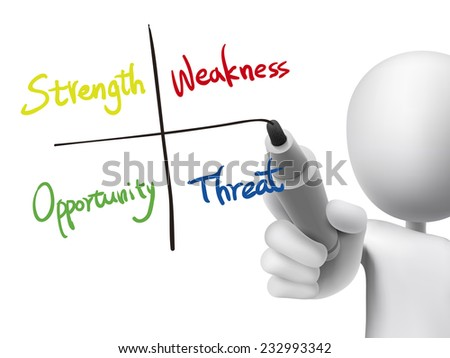SWOT analysis diagram written by 3d man over transparent board - stock vector