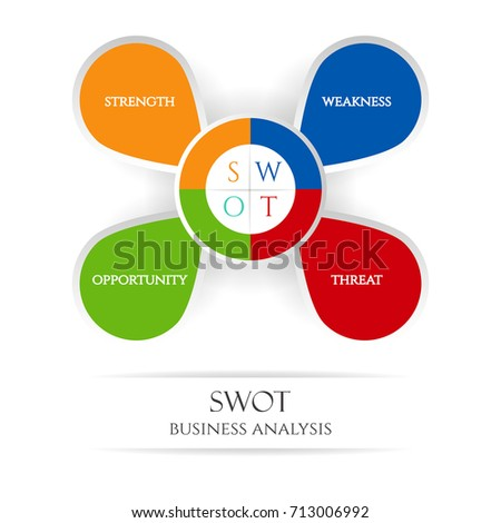 Swot business diagram swot matrix used stock vector 713006992 swot business diagram or swot matrix used to evaluate the strengths weaknesses ccuart Choice Image