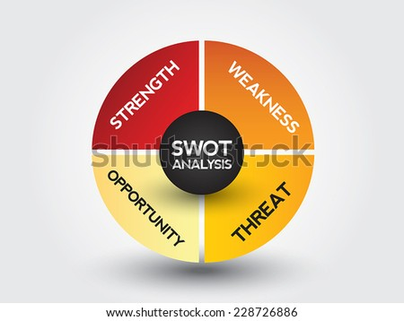 Swot Business Infographic presentation diagram,  analysis strategy - stock vector