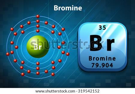 symbol electron diagram bromine illustration stock vector royalty