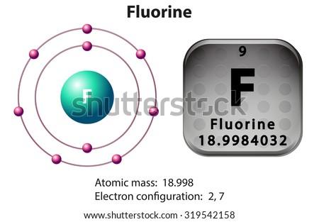 Symbol electron diagram fluorine illustration stock vector hd symbol and electron diagram for fluorine illustration ccuart Choice Image