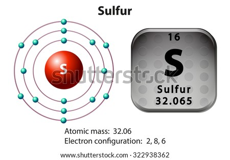 Symbol Electron Diagram Sulfur Illustration Stock Vector 322938362