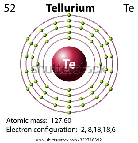 Symbol and electron diagram for Tellurium illustration ...