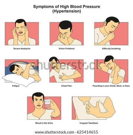 Symptoms High Blood Pressure Hypertension Infographic 625414655