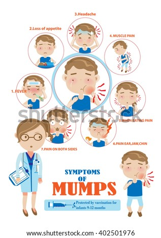 Symptoms of mumps Info Graphics.vector illustration - stock vector