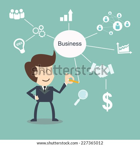 System business design concept - stock vector