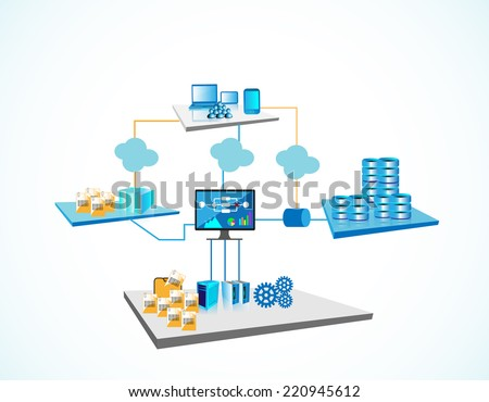System Integration Architecture, illustrates various systems like legacy and enterprise servers, file servers, big database servers and monitoring systems are integrated through different networks - stock vector