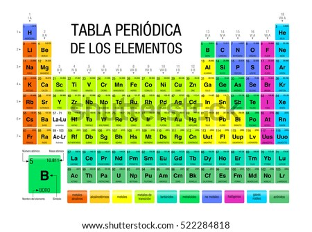Tabla periodica de los elementos periodic stock vector 522284818 tabla periodica de los elementos periodic table of elements in spanish language chemistry urtaz