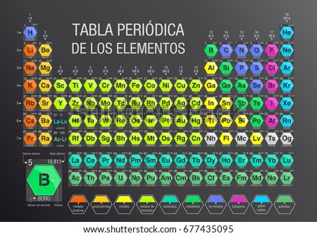 Tabla periodica de los elementos periodic stock photo photo vector tabla periodica de los elementos periodic table of elements in spanish language formed by urtaz Gallery