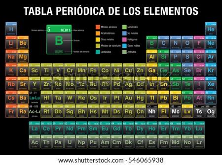 Tabla periodica de los elementos periodic stock photo photo vector tabla periodica de los elementos periodic table of elements in spanish language in black urtaz Images