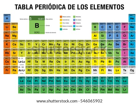 Tabla periodica de los elementos periodic stock vector 546065902 tabla periodica de los elementos periodic table of elements in spanish language with the urtaz Choice Image