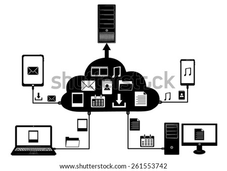 Tablet, PC, smart phone, server and note book connecting by wires to the cloud with icons of e-mail, music, photo and video.  - stock vector